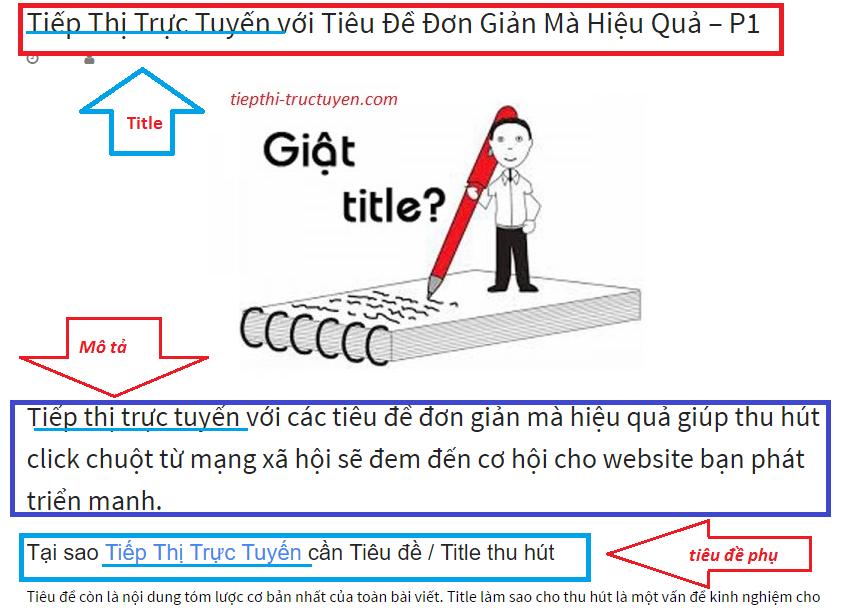 Từ khóa trong Tiếp thị trực tuyến được đặt ở các vị tối ưu SEO On-page